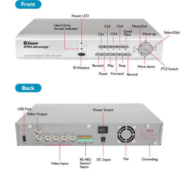 מערכת הקלטה עצמאית DVR ל-4 מצלמות עם שליטה מרחוק , , large image number null